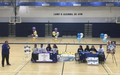 Moody Athletes Sign to College